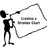 150by150strategy-chart